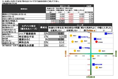 重回帰分析の活用例